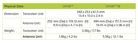 safari_table